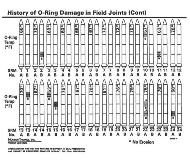 plot of chunk challenger_congress