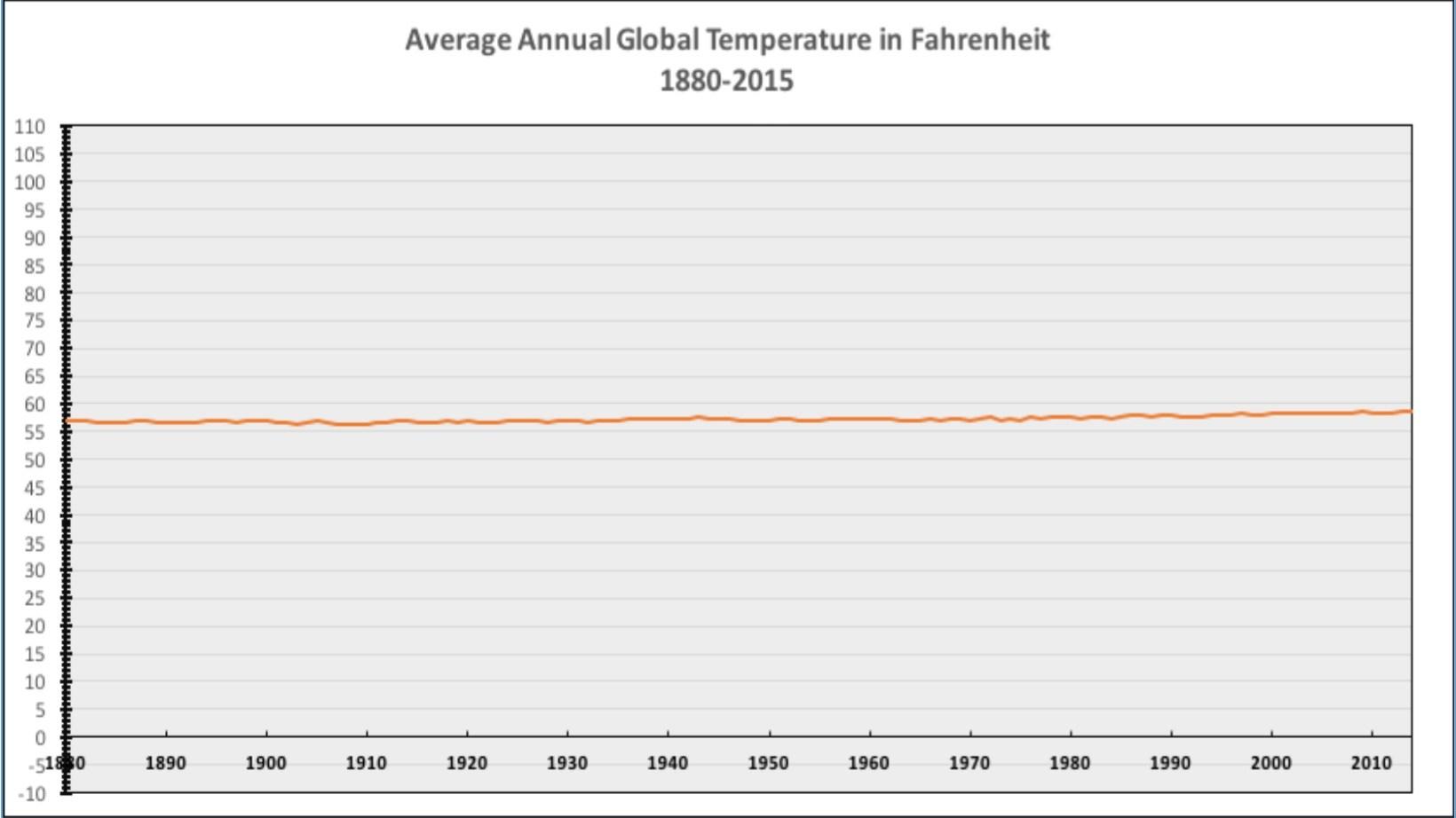 plot of chunk nro_powerline_temperatures