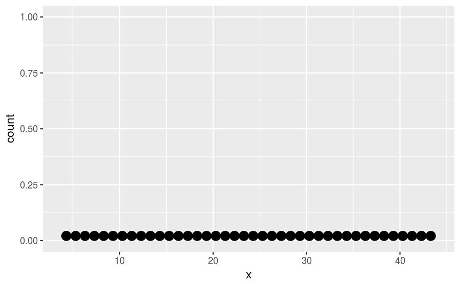 plot of chunk min-max-mean-work-travel-short-range